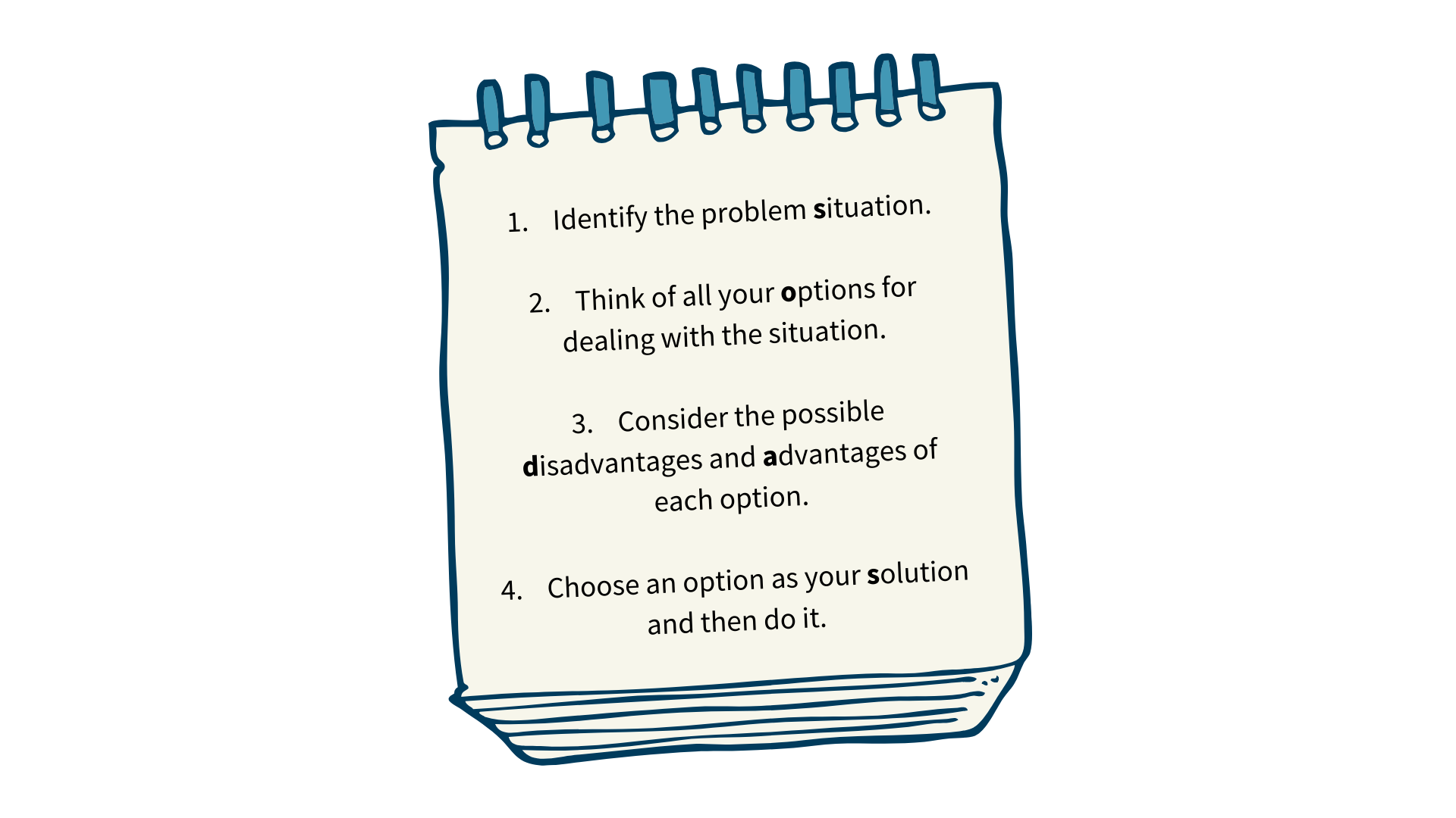 What's the Problem? Tips on How to Teach Kids to Solve